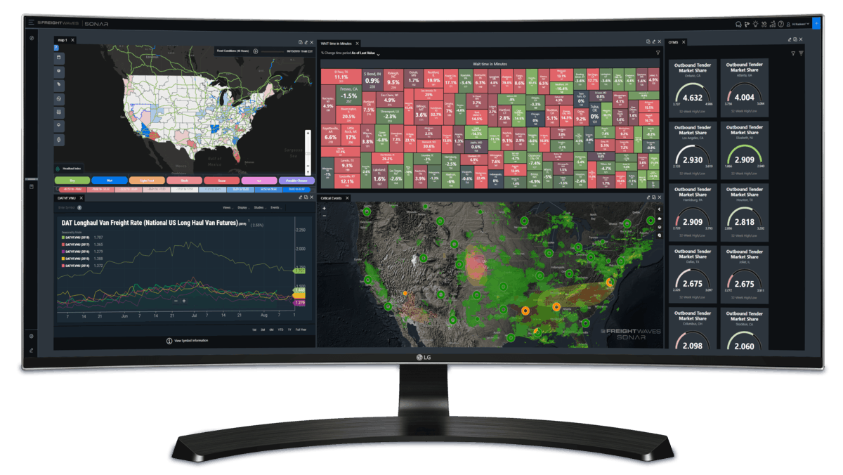 FreightWaves SONAR Dashboard